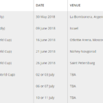 All Argentina Matches Schedule FIFA WORLD CUP 2018 LIVE MATCH